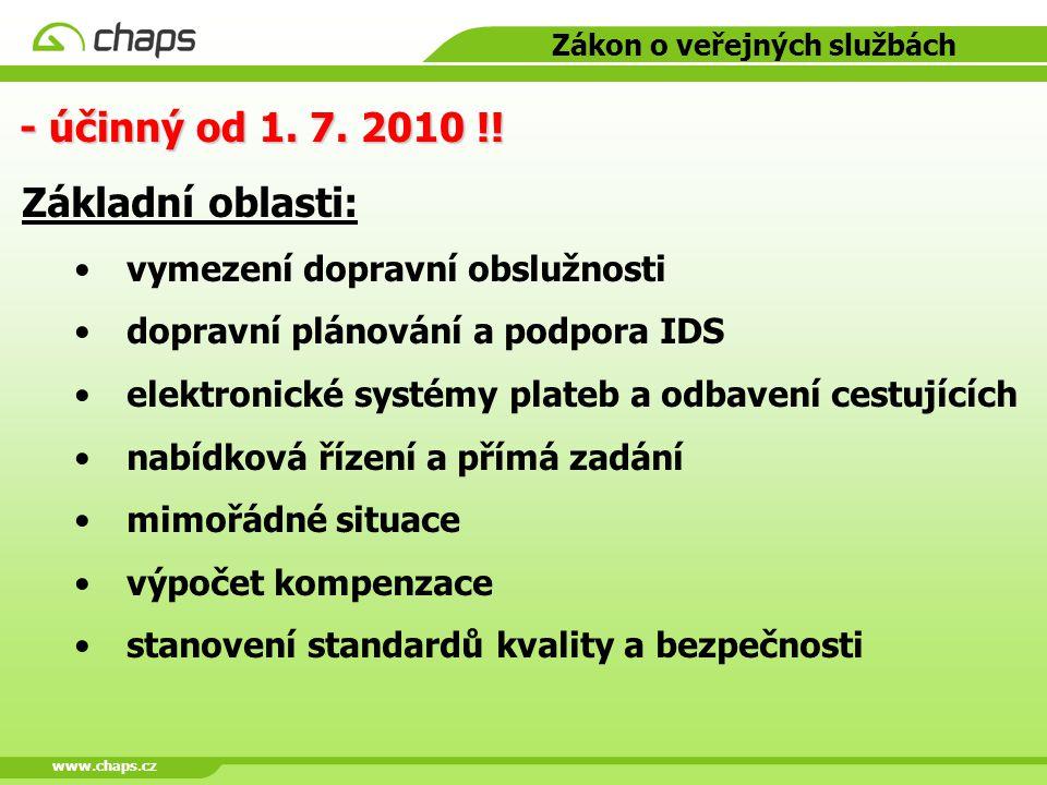 www.chaps.cz Zákon o veřejných službách - účinný od 1. 7. 2010 !! Základní oblasti: vymezení dopravní obslužnosti dopravní plánování a podpora IDS ele
