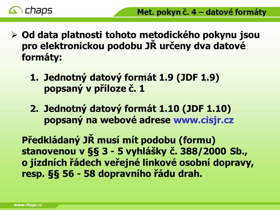 www.chaps.cz Met. pokyn č. 4 – datové formáty  Od data platnosti tohoto metodického pokynu jsou pro elektronickou podobu JŘ určeny dva datové formáty