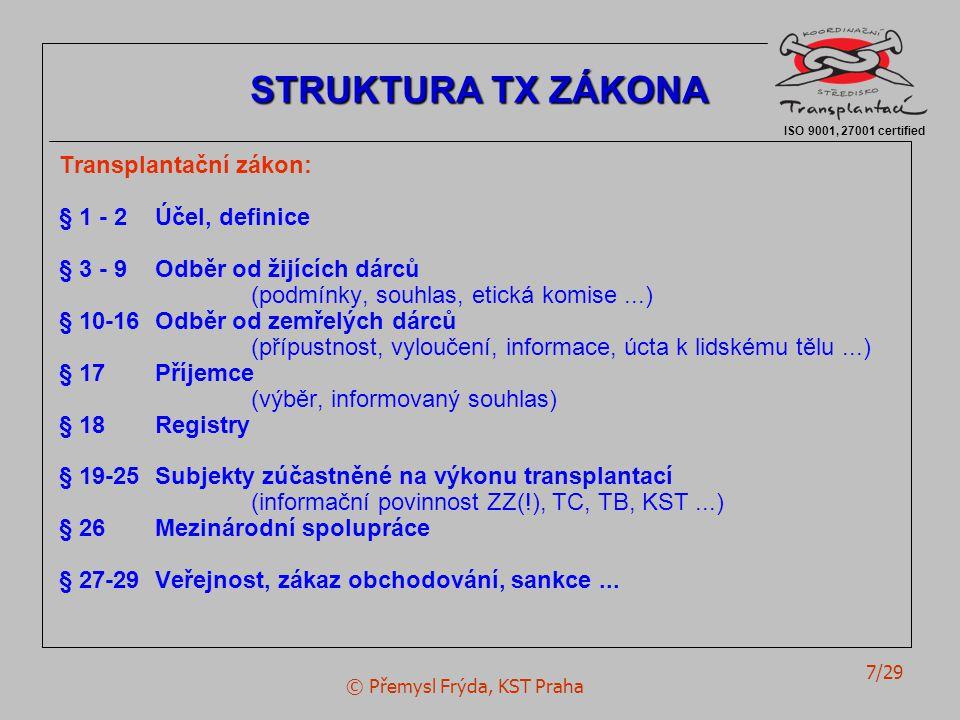 © Přemysl Frýda, KST Praha 7/29 Transplantační zákon: § 1 - 2Účel, definice § 3 - 9Odběr od žijících dárců (podmínky, souhlas, etická komise...) § 10-16Odběr od zemřelých dárců (přípustnost, vyloučení, informace, úcta k lidskému tělu...) § 17Příjemce (výběr, informovaný souhlas) § 18Registry § 19-25Subjekty zúčastněné na výkonu transplantací (informační povinnost ZZ(!), TC, TB, KST...) § 26Mezinárodní spolupráce § 27-29Veřejnost, zákaz obchodování, sankce...