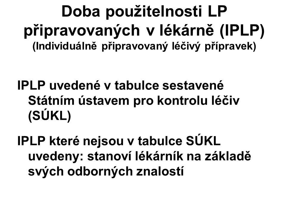 Doba použitelnosti LP připravovaných v lékárně (IPLP) (Individuálně připravovaný léčivý přípravek) IPLP uvedené v tabulce sestavené Státním ústavem pr