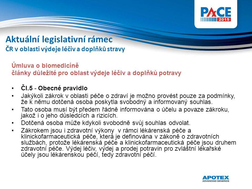 Úmluva o biomedicíně články důležité pro oblast výdeje léčiv a doplňků potravy Čl.5 - Obecné pravidlo Jakýkoli zákrok v oblasti péče o zdraví je možno