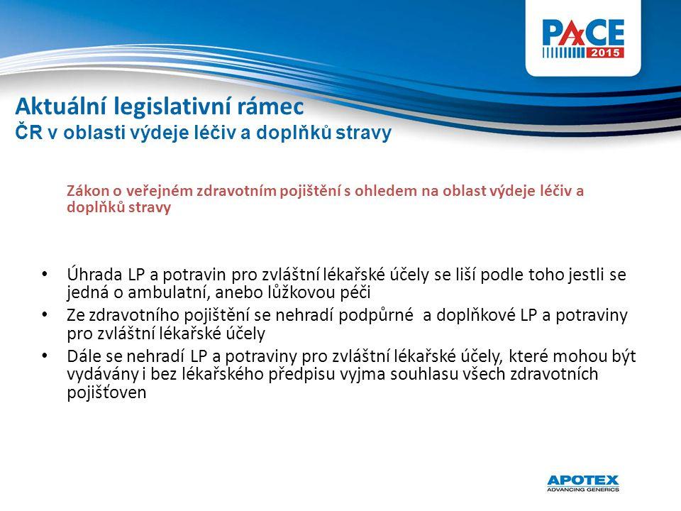 Zákon o veřejném zdravotním pojištění s ohledem na oblast výdeje léčiv a doplňků stravy Úhrada LP a potravin pro zvláštní lékařské účely se liší podle