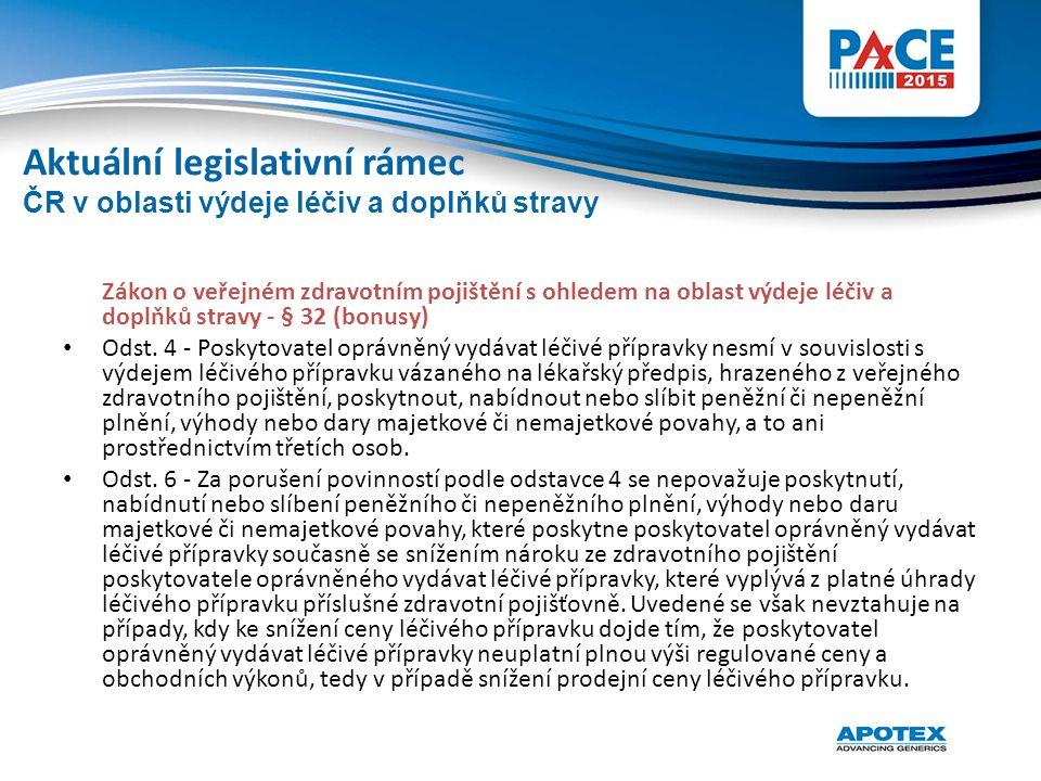 Zákon o veřejném zdravotním pojištění s ohledem na oblast výdeje léčiv a doplňků stravy - § 32 (bonusy) Odst. 4 - Poskytovatel oprávněný vydávat léčiv