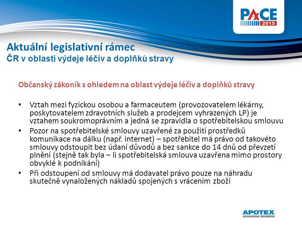 Občanský zákoník s ohledem na oblast výdeje léčiv a doplňků stravy Vztah mezi fyzickou osobou a farmaceutem (provozovatelem lékárny, poskytovatelem zd