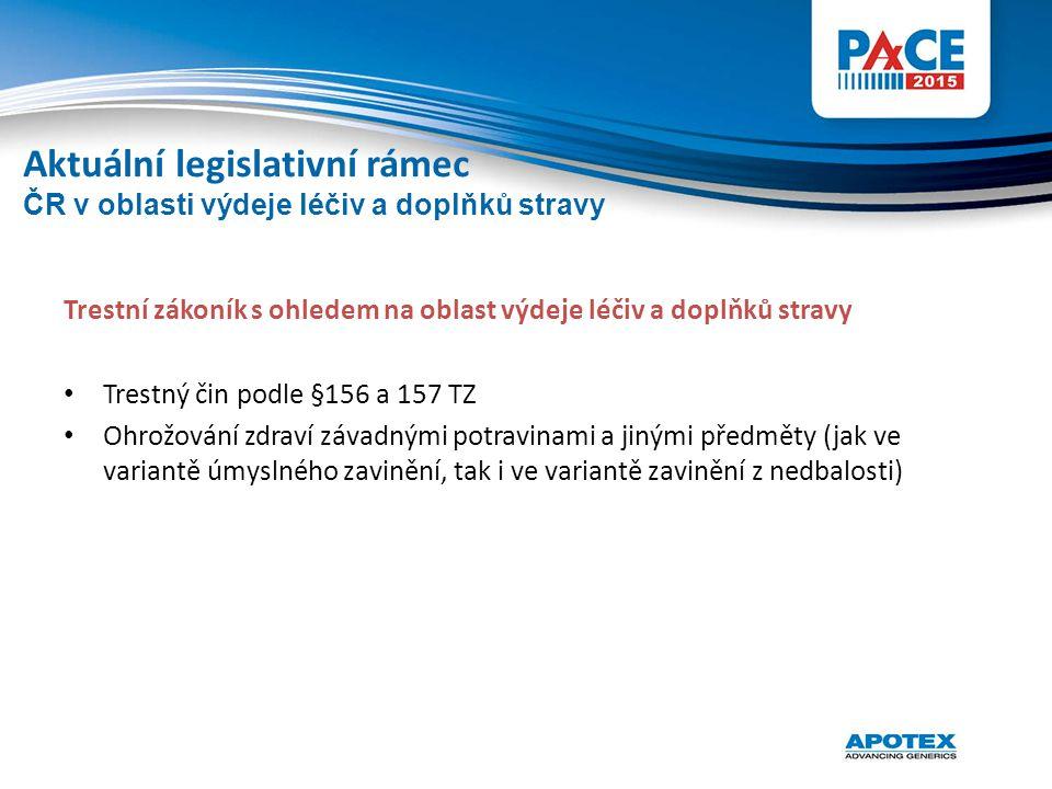 Trestní zákoník s ohledem na oblast výdeje léčiv a doplňků stravy Trestný čin podle §156 a 157 TZ Ohrožování zdraví závadnými potravinami a jinými pře