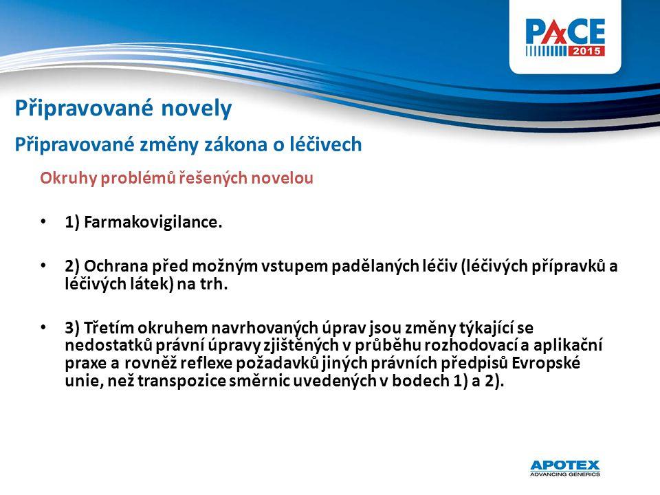 Okruhy problémů řešených novelou 1) Farmakovigilance. 2) Ochrana před možným vstupem padělaných léčiv (léčivých přípravků a léčivých látek) na trh. 3)