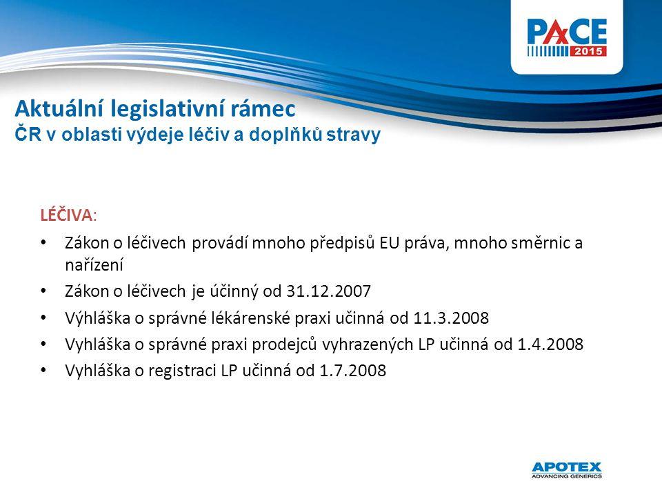 LÉČIVA: Zákon o léčivech provádí mnoho předpisů EU práva, mnoho směrnic a nařízení Zákon o léčivech je účinný od 31.12.2007 Výhláška o správné lékáren
