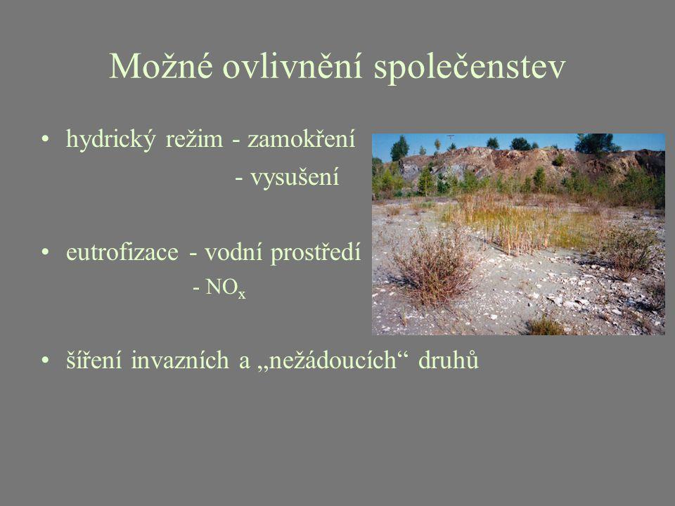 """Možné ovlivnění společenstev hydrický režim - zamokření - vysušení eutrofizace - vodní prostředí - NO x šíření invazních a """"nežádoucích"""" druhů"""
