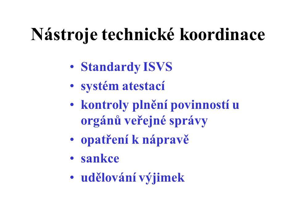 Nástroje technické koordinace Standardy ISVS systém atestací kontroly plnění povinností u orgánů veřejné správy opatření k nápravě sankce udělování výjimek