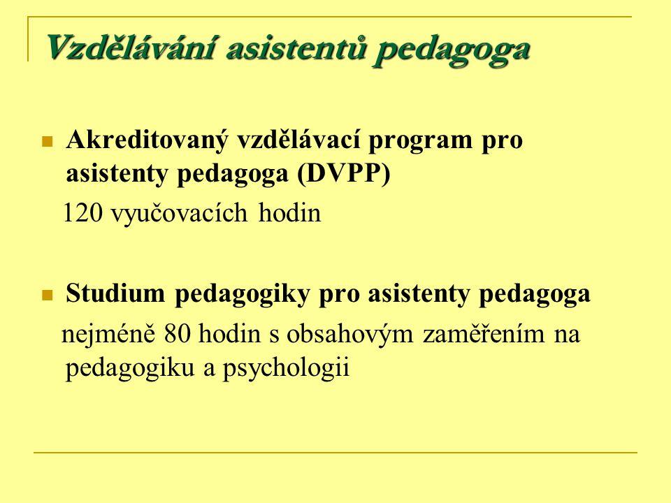 Vzdělávání asistentů pedagoga Akreditovaný vzdělávací program pro asistenty pedagoga (DVPP) 120 vyučovacích hodin Studium pedagogiky pro asistenty ped