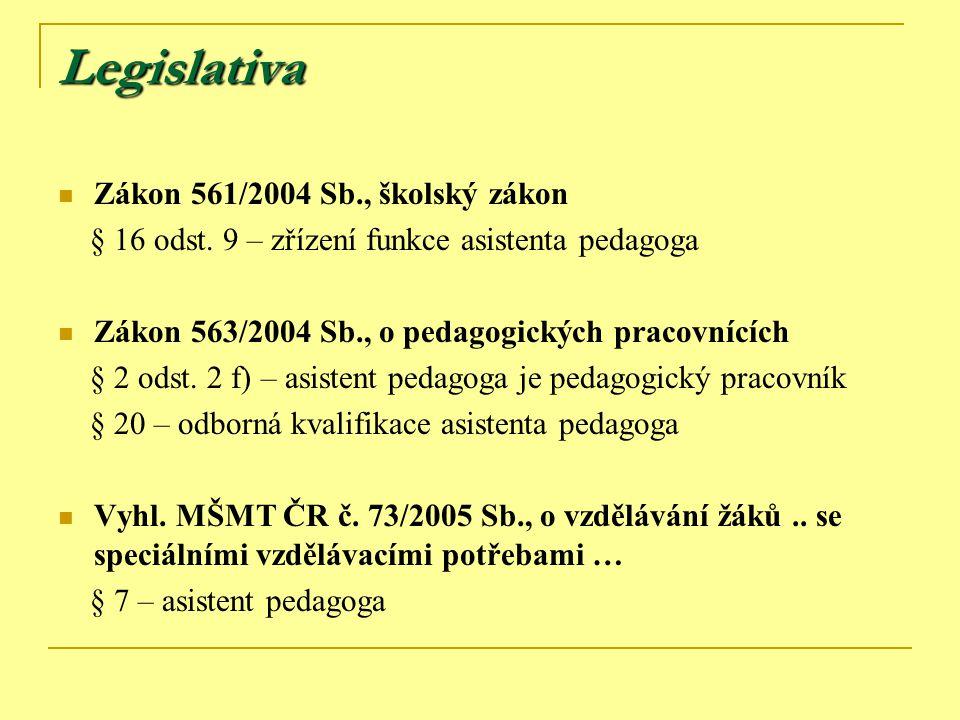 Legislativa Zákon 561/2004 Sb., školský zákon § 16 odst. 9 – zřízení funkce asistenta pedagoga Zákon 563/2004 Sb., o pedagogických pracovnících § 2 od