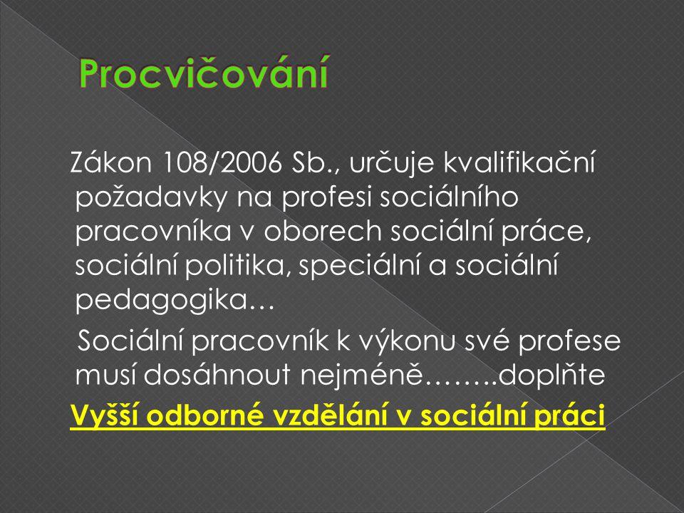 Zákon 108/2006 Sb., určuje kvalifikační požadavky na profesi sociálního pracovníka v oborech sociální práce, sociální politika, speciální a sociální pedagogika… Sociální pracovník k výkonu své profese musí dosáhnout nejméně……..doplňte Vyšší odborné vzdělání v sociální práci