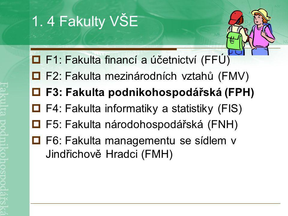 1. 4 Fakulty VŠE  F1: Fakulta financí a účetnictví (FFÚ)  F2: Fakulta mezinárodních vztahů (FMV)  F3: Fakulta podnikohospodářská (FPH)  F4: Fakult