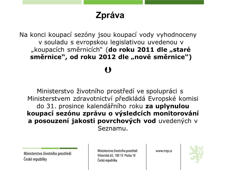 Zpráva Ministerstvo životního prostředí ve spolupráci s Ministerstvem zdravotnictví předkládá Evropské komisi do 31. prosince kalendářního roku za upl