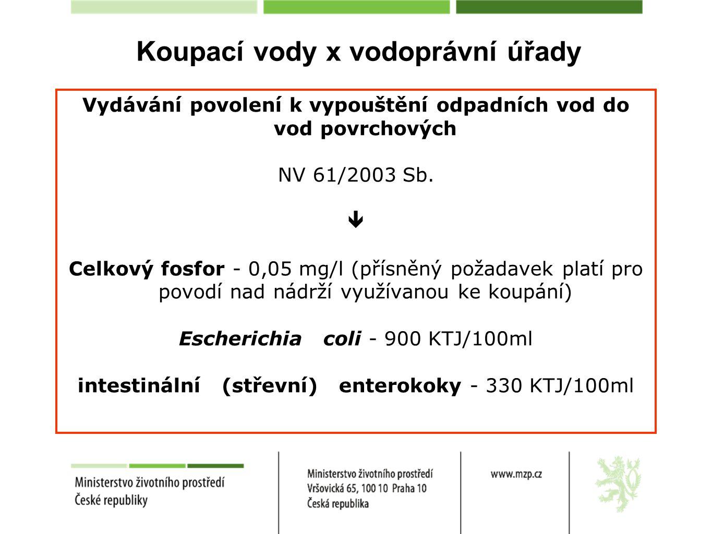 Koupací vody x vodoprávní úřady Vydávání povolení k vypouštění odpadních vod do vod povrchových NV 61/2003 Sb.  Celkový fosfor - 0,05 mg/l (přísněný