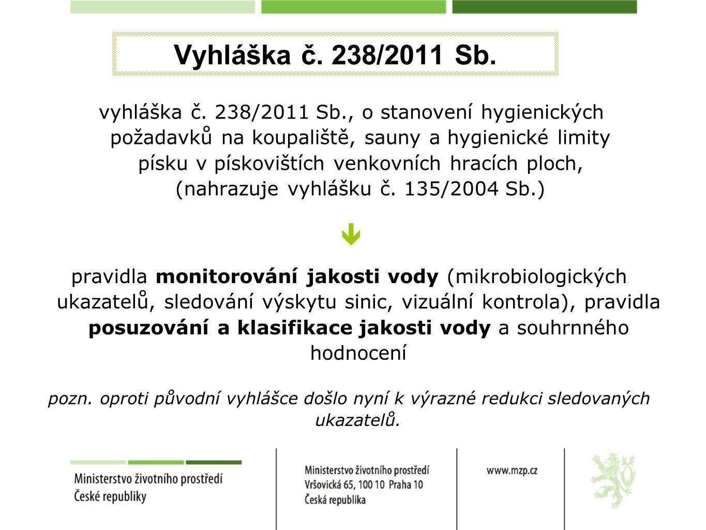 Vyhláška č. 238/2011 Sb. vyhláška č. 238/2011 Sb., o stanovení hygienických požadavků na koupaliště, sauny a hygienické limity písku v pískovištích ve
