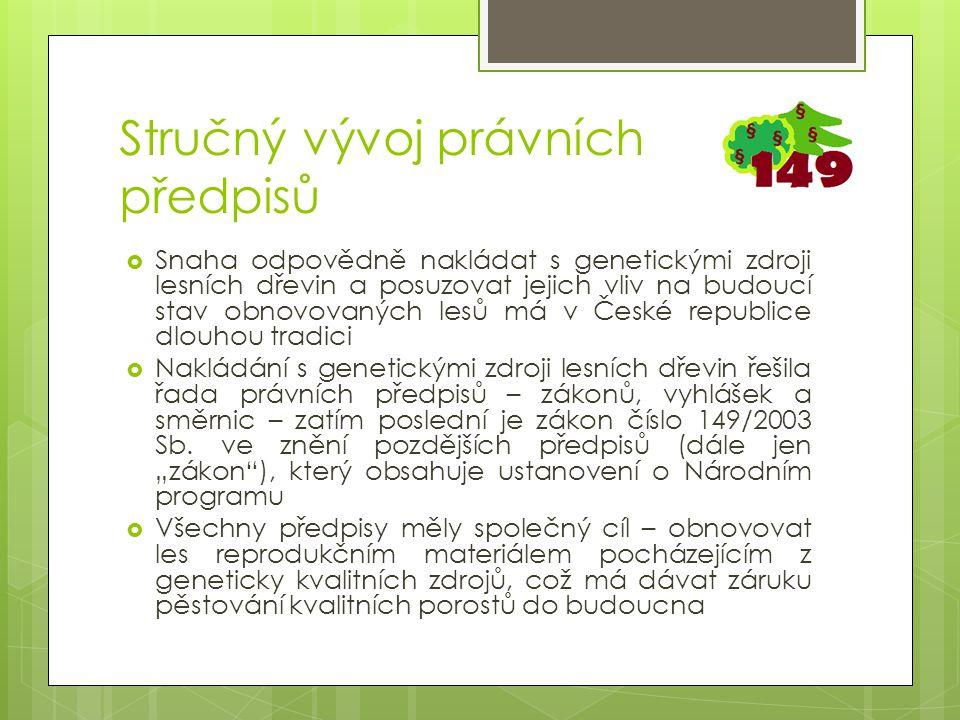 Stručný vývoj právních předpisů  Snaha odpovědně nakládat s genetickými zdroji lesních dřevin a posuzovat jejich vliv na budoucí stav obnovovaných lesů má v České republice dlouhou tradici  Nakládání s genetickými zdroji lesních dřevin řešila řada právních předpisů – zákonů, vyhlášek a směrnic – zatím poslední je zákon číslo 149/2003 Sb.