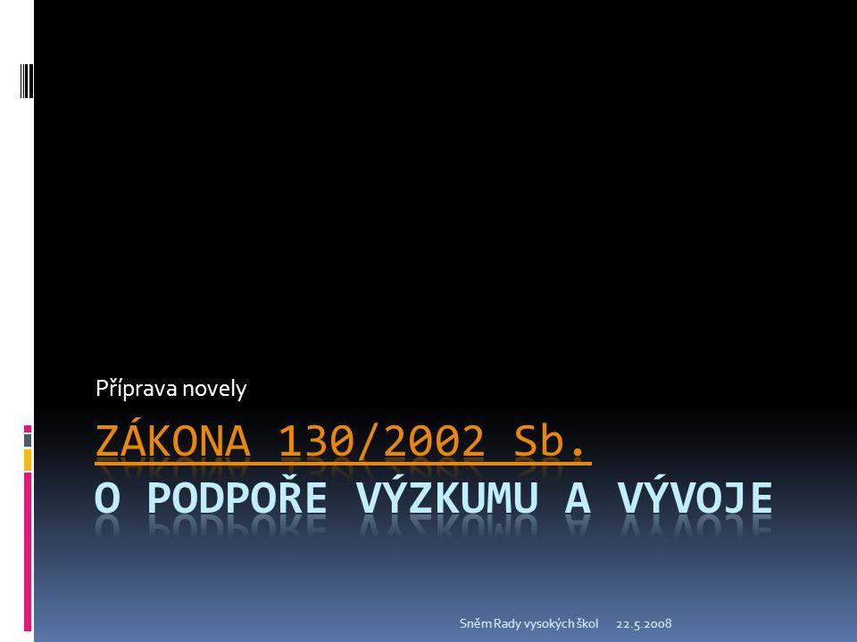 Příprava novely 22.5.2008Sněm Rady vysokých škol