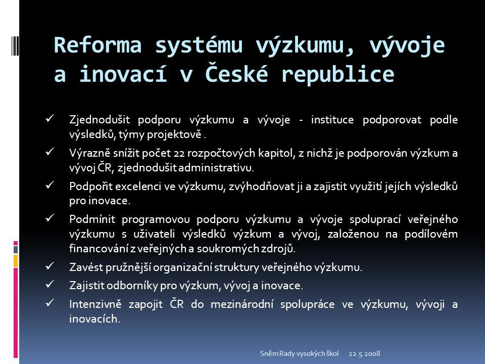 Reforma systému výzkumu, vývoje a inovací v České republice 22.5.2008Sněm Rady vysokých škol Zjednodušit podporu výzkumu a vývoje - instituce podporovat podle výsledků, týmy projektově.