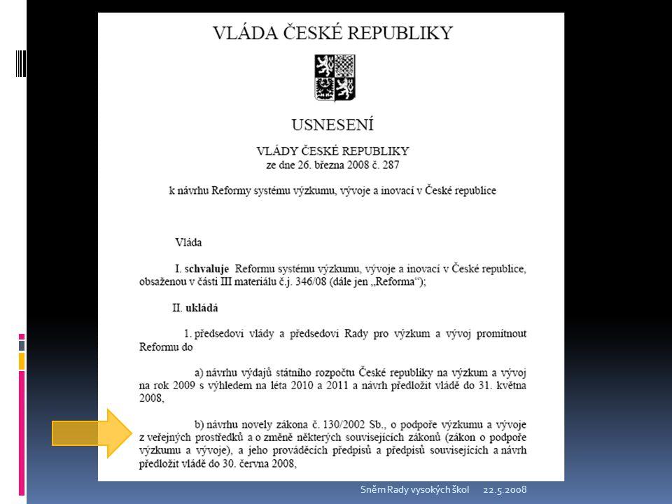 Novela zákona 130/2002 Sb.22.5.2008Sněm Rady vysokých škol 1.