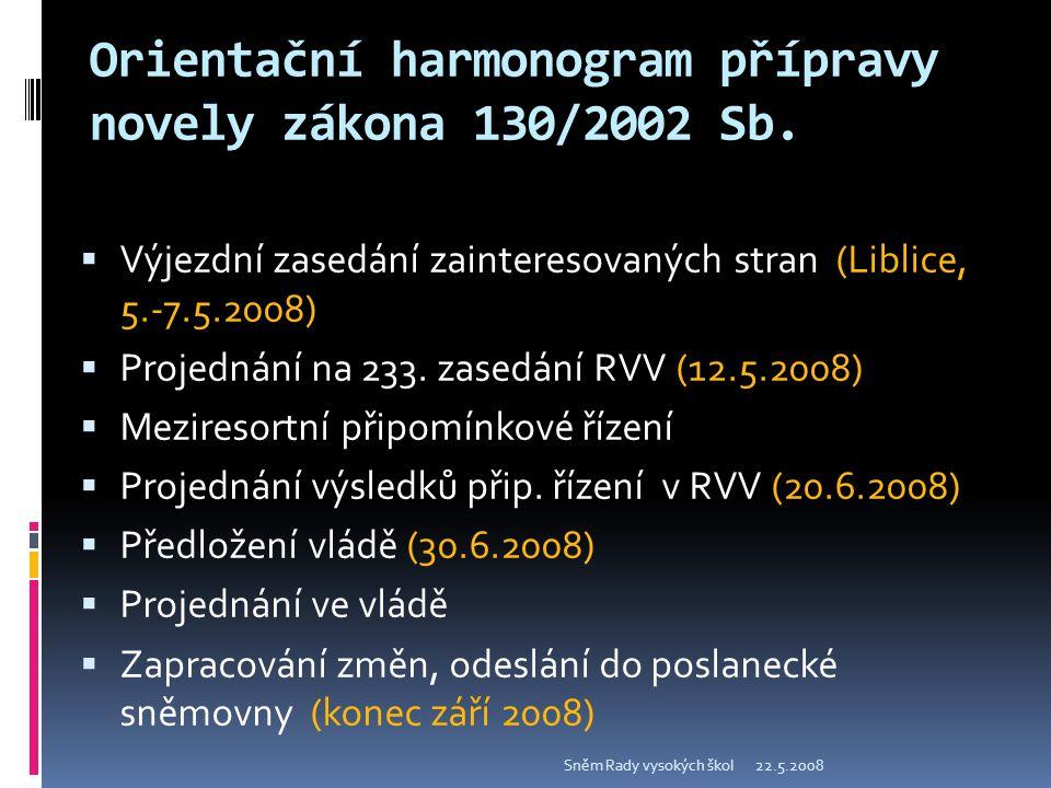 Orientační harmonogram přípravy novely zákona 130/2002 Sb.