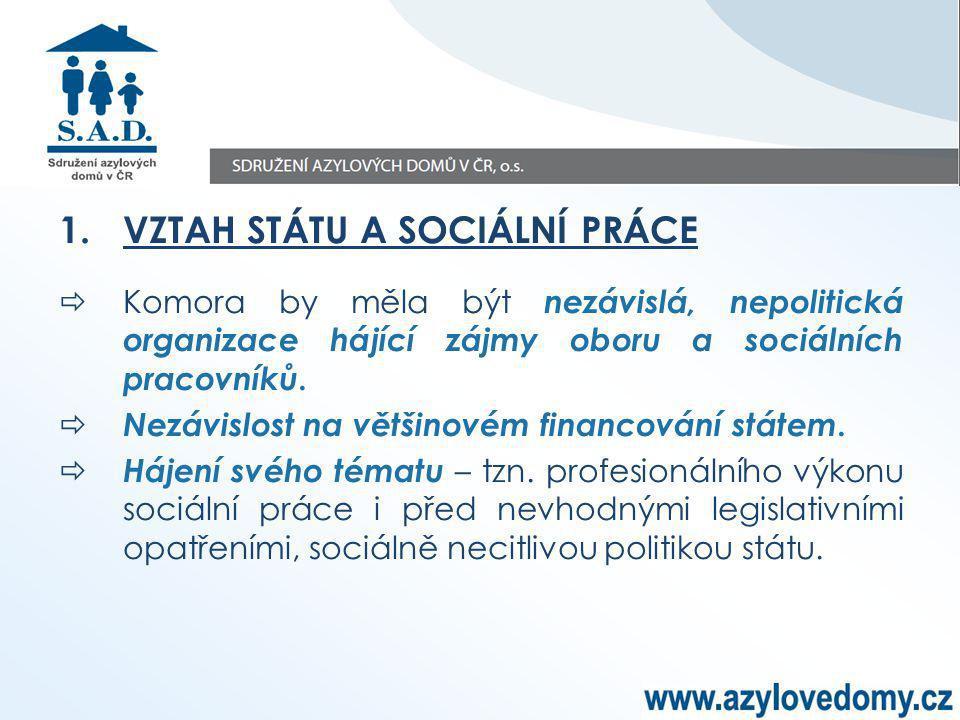 1.VZTAH STÁTU A SOCIÁLNÍ PRÁCE  Komora by měla být nezávislá, nepolitická organizace hájící zájmy oboru a sociálních pracovníků.  Nezávislost na vět