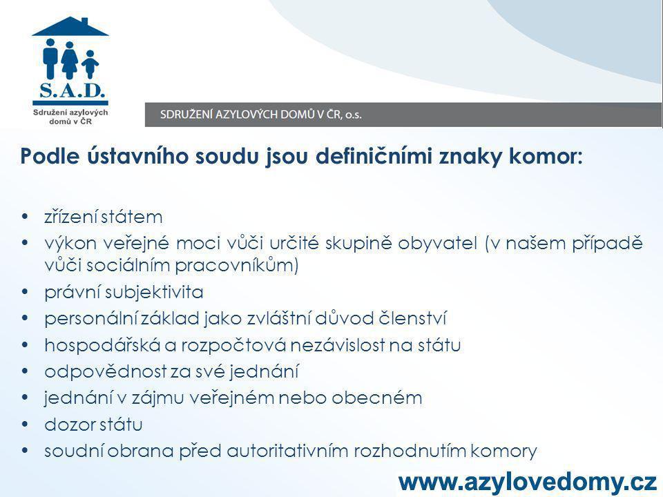 V České republice je nyní zřízeno zvláštními zákony 12 profesních komor: Česká lékařská komora – zákon – zákon č.
