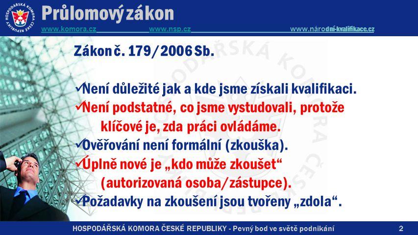 HOSPODÁŘSKÁ KOMORA ČESKÉ REPUBLIKY - Pevný bod ve světě podnikání Průlomový zákon www.komora.czwww.komora.cz www.nsp.cz www.náro dní-kvalifikace.czwww.nsp.cz 2 Zákon č.