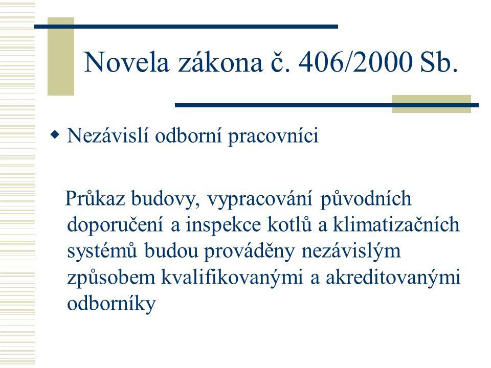 Novela zákona č. 406/2000 Sb.  Nezávislí odborní pracovníci Průkaz budovy, vypracování původních doporučení a inspekce kotlů a klimatizačních systémů
