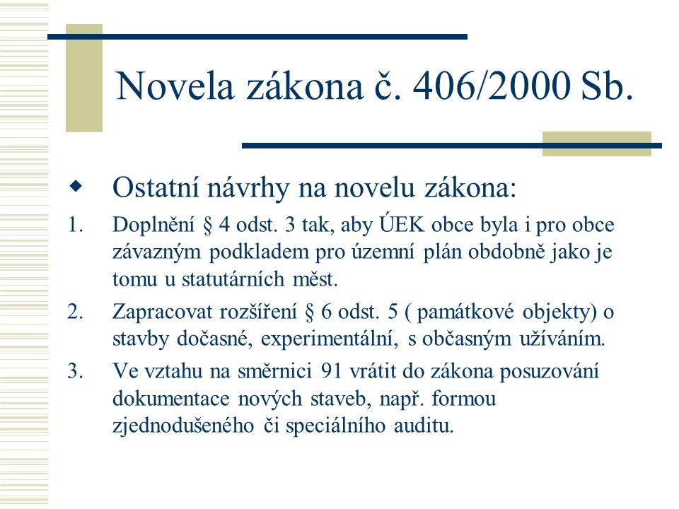 Novela zákona č. 406/2000 Sb.  Ostatní návrhy na novelu zákona: 1.Doplnění § 4 odst. 3 tak, aby ÚEK obce byla i pro obce závazným podkladem pro územn