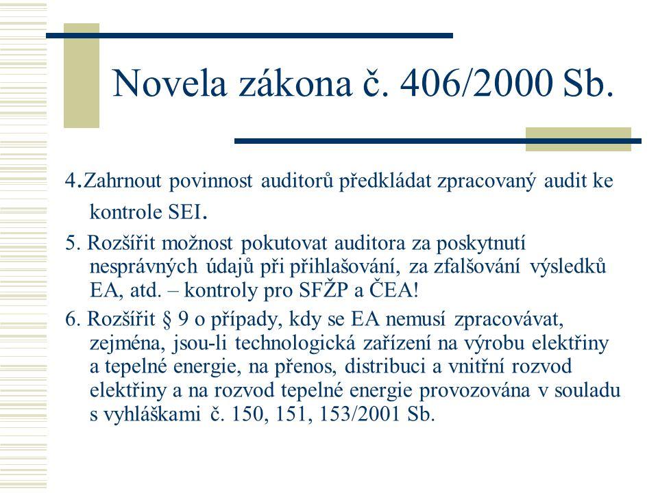 Novela zákona č. 406/2000 Sb. 4. Zahrnout povinnost auditorů předkládat zpracovaný audit ke kontrole SEI. 5. Rozšířit možnost pokutovat auditora za po