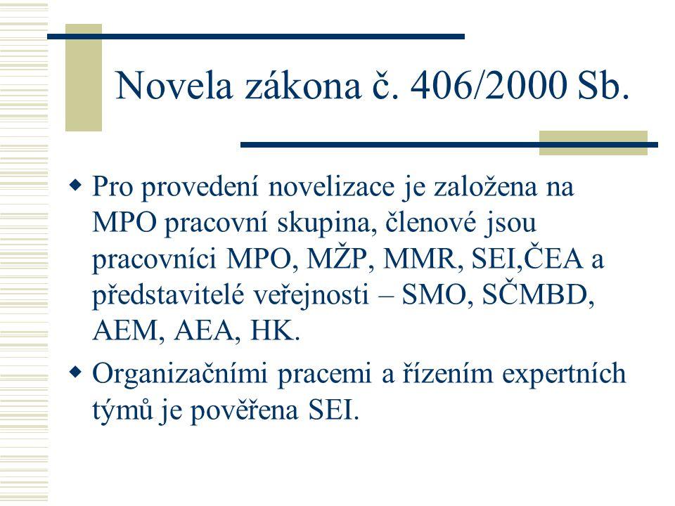 Novela zákona č. 406/2000 Sb.  Pro provedení novelizace je založena na MPO pracovní skupina, členové jsou pracovníci MPO, MŽP, MMR, SEI,ČEA a předsta
