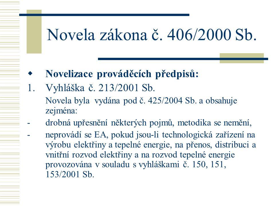 Novela zákona č. 406/2000 Sb.  Novelizace prováděcích předpisů: 1.Vyhláška č. 213/2001 Sb. Novela byla vydána pod č. 425/2004 Sb. a obsahuje zejména: