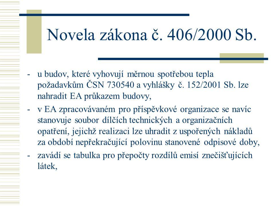 Novela zákona č. 406/2000 Sb. -u budov, které vyhovují měrnou spotřebou tepla požadavkům ČSN 730540 a vyhlášky č. 152/2001 Sb. lze nahradit EA průkaze