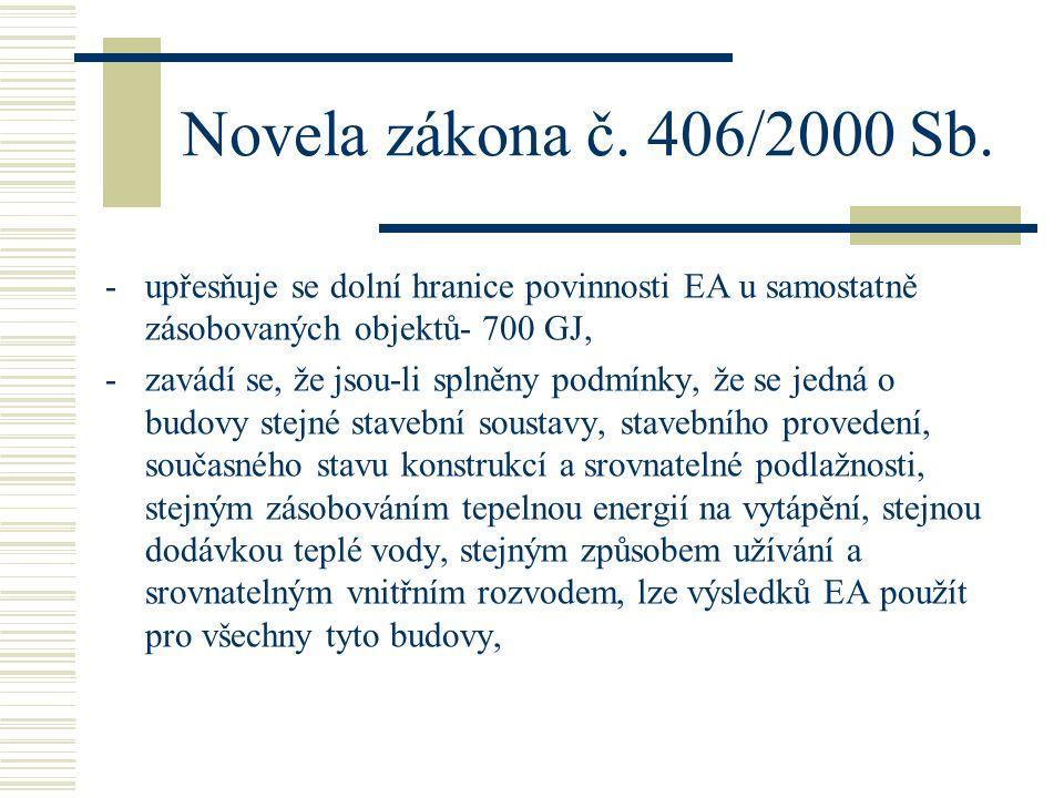 Novela zákona č. 406/2000 Sb. -upřesňuje se dolní hranice povinnosti EA u samostatně zásobovaných objektů- 700 GJ, -zavádí se, že jsou-li splněny podm