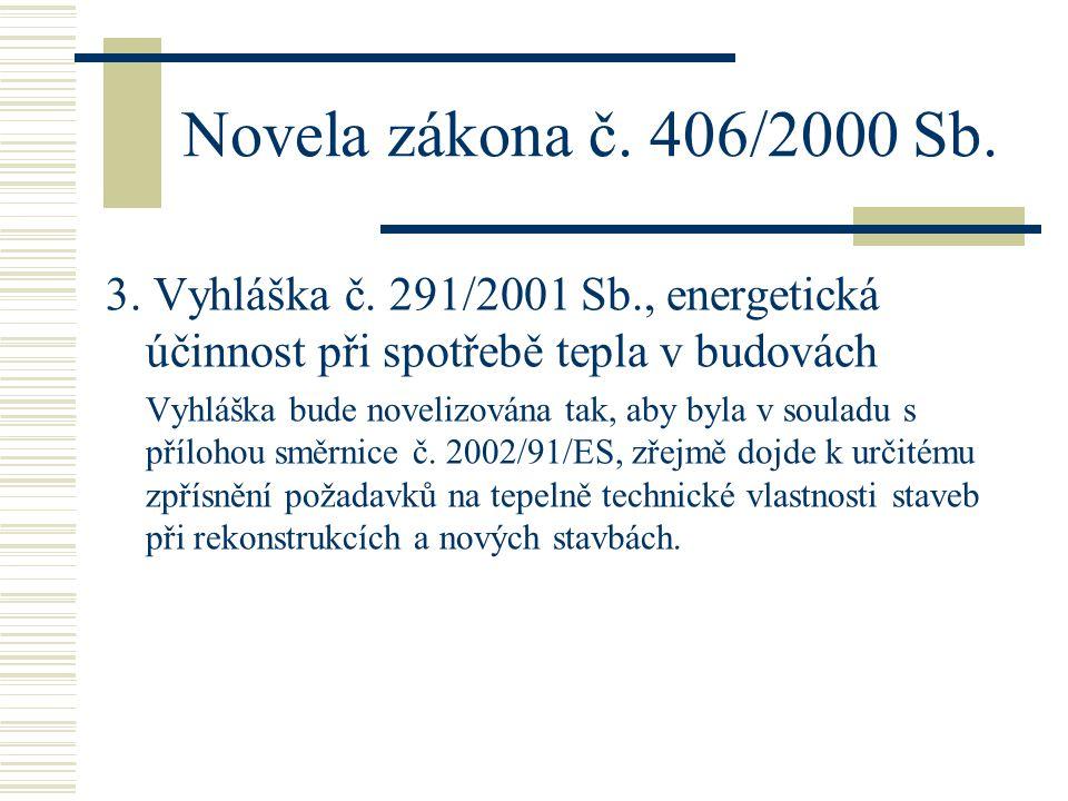 Novela zákona č. 406/2000 Sb. 3. Vyhláška č. 291/2001 Sb., energetická účinnost při spotřebě tepla v budovách Vyhláška bude novelizována tak, aby byla