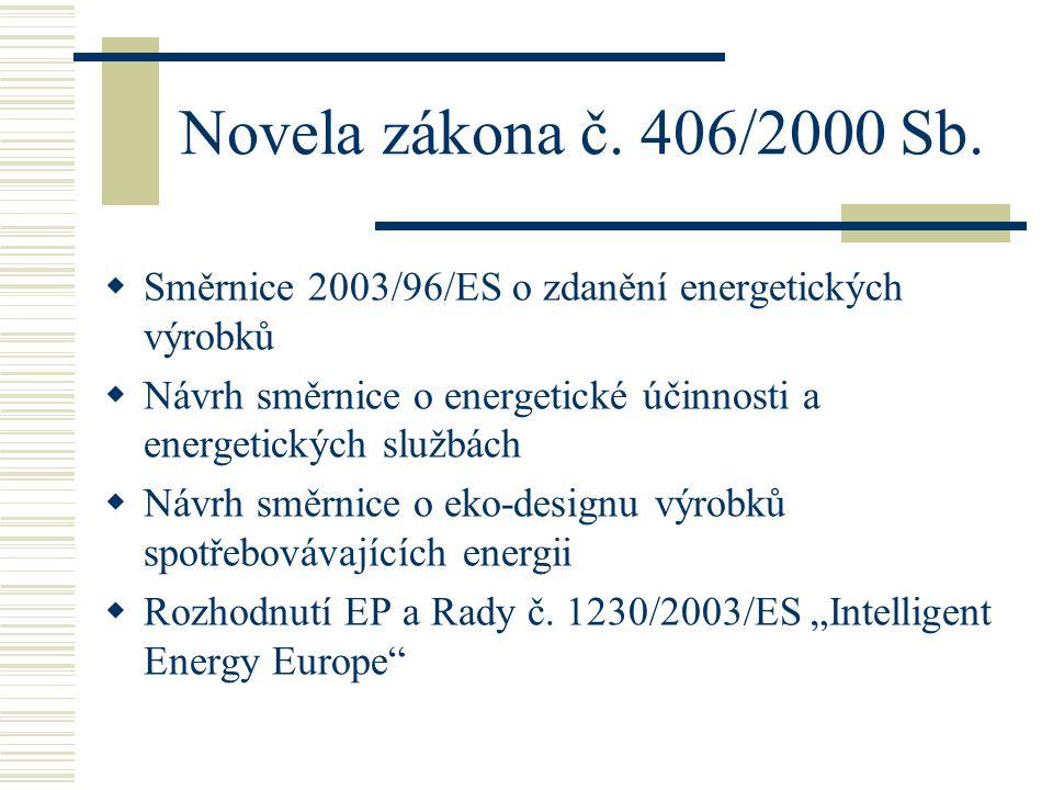 Novela zákona č. 406/2000 Sb.  Směrnice 2003/96/ES o zdanění energetických výrobků  Návrh směrnice o energetické účinnosti a energetických službách