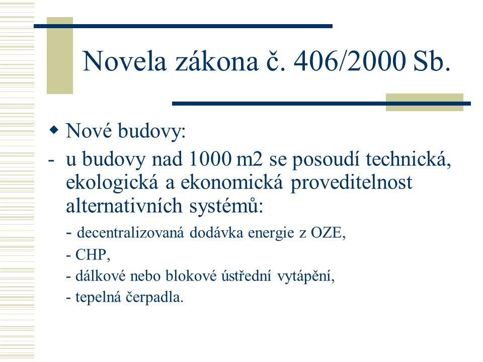 Novela zákona č. 406/2000 Sb.  Nové budovy: -u budovy nad 1000 m2 se posoudí technická, ekologická a ekonomická proveditelnost alternativních systémů