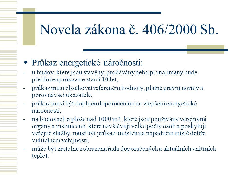 Novela zákona č. 406/2000 Sb.  Průkaz energetické náročnosti: -u budov, které jsou stavěny, prodávány nebo pronajímány bude předložen průkaz ne starš