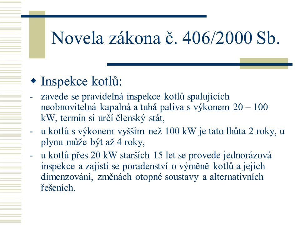Novela zákona č. 406/2000 Sb.  Inspekce kotlů: -zavede se pravidelná inspekce kotlů spalujících neobnovitelná kapalná a tuhá paliva s výkonem 20 – 10