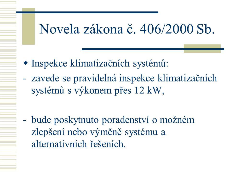 Novela zákona č. 406/2000 Sb.  Inspekce klimatizačních systémů: -zavede se pravidelná inspekce klimatizačních systémů s výkonem přes 12 kW, -bude pos