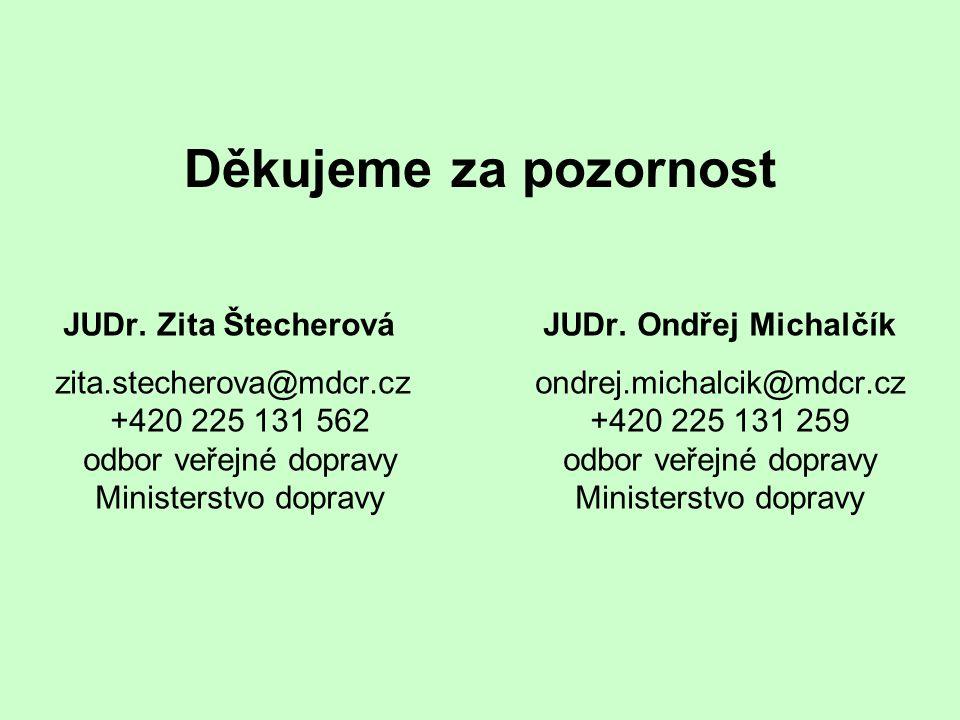 Děkujeme za pozornost JUDr. Zita ŠtecherováJUDr. Ondřej Michalčík zita.stecherova@mdcr.czondrej.michalcik@mdcr.cz +420 225 131 562+420 225 131 259odbo
