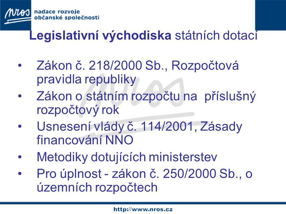 Legislativní východiska státních dotací Zákon č.
