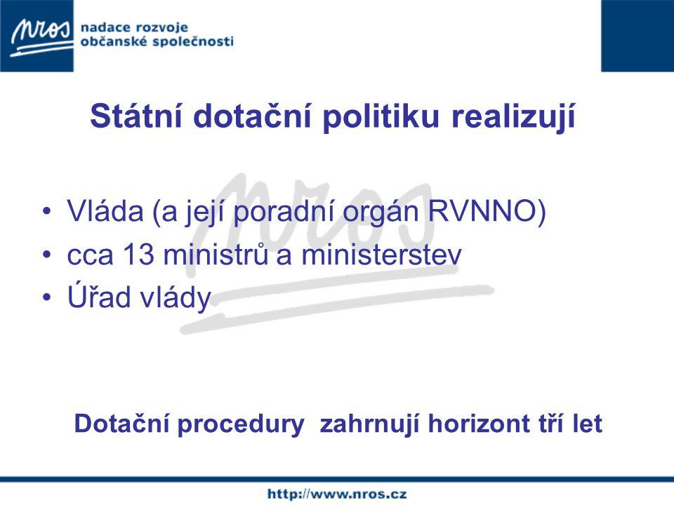 Státní dotační politiku realizují Vláda (a její poradní orgán RVNNO) cca 13 ministrů a ministerstev Úřad vlády Dotační procedury zahrnují horizont tří let