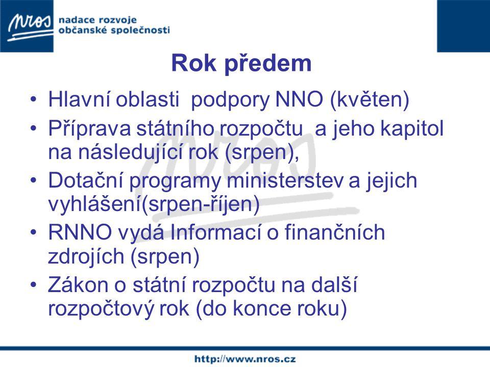Rok předem Hlavní oblasti podpory NNO (květen) Příprava státního rozpočtu a jeho kapitol na následující rok (srpen), Dotační programy ministerstev a jejich vyhlášení(srpen-říjen) RNNO vydá Informací o finančních zdrojích (srpen) Zákon o státní rozpočtu na další rozpočtový rok (do konce roku)