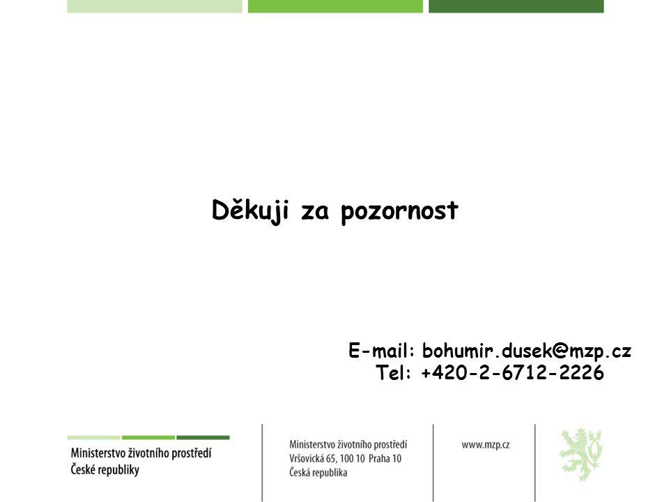 Děkuji za pozornost E-mail: bohumir.dusek@mzp.cz Tel: +420-2-6712-2226