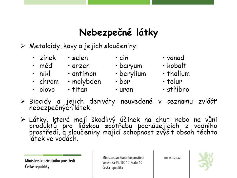 Nebezpečné látky  Metaloidy, kovy a jejich sloučeniny: zinek selen cín vanad měď arzen baryum kobalt nikl antimon berylium thalium chrom molybden bor