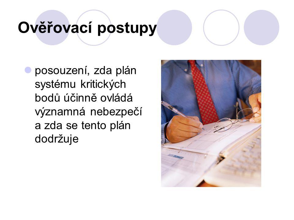 Ověřovací postupy posouzení, zda plán systému kritických bodů účinně ovládá významná nebezpečí a zda se tento plán dodržuje