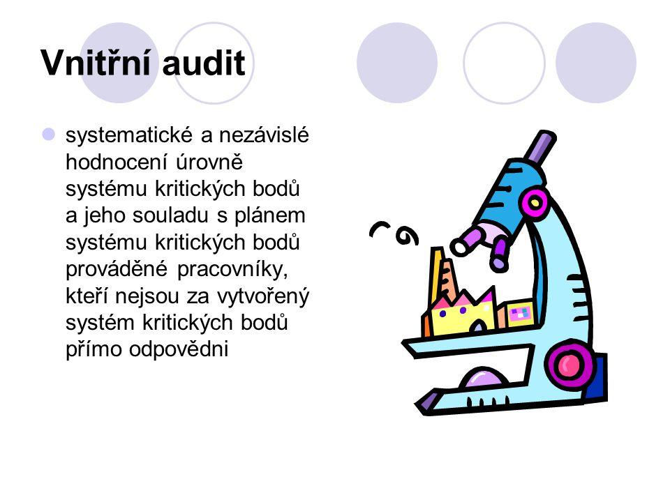 Vnitřní audit systematické a nezávislé hodnocení úrovně systému kritických bodů a jeho souladu s plánem systému kritických bodů prováděné pracovníky,