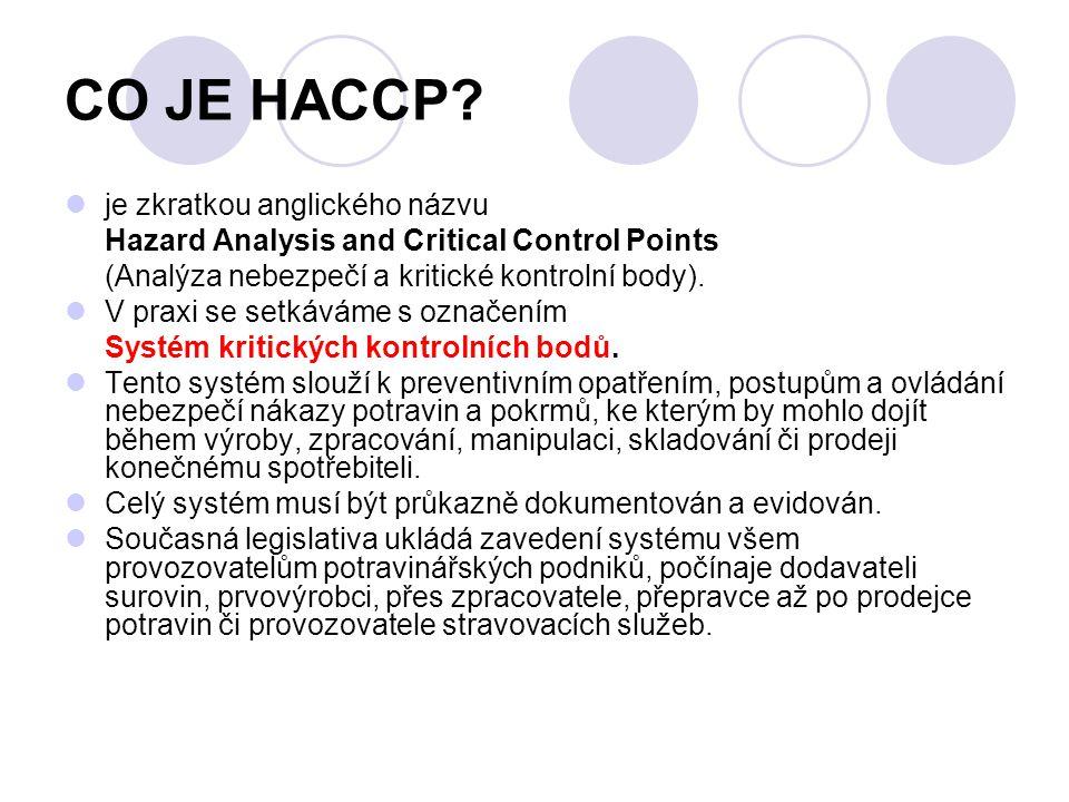 CO JE HACCP? je zkratkou anglického názvu Hazard Analysis and Critical Control Points (Analýza nebezpečí a kritické kontrolní body). V praxi se setkáv